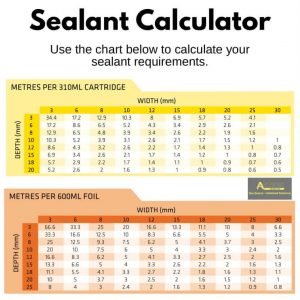 Sealant Calculator